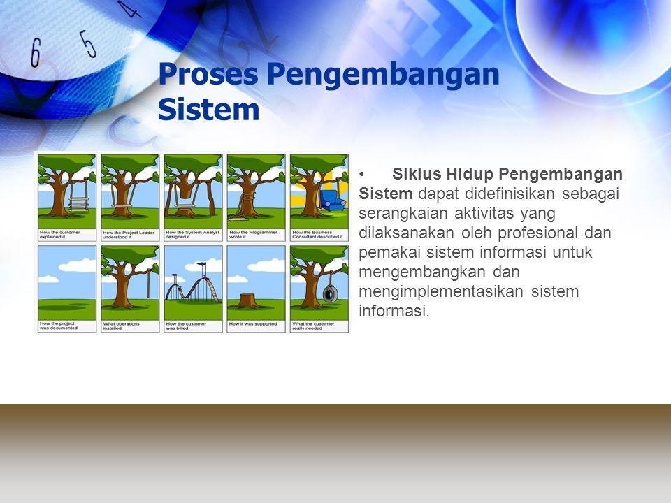 Proses Pengembangan Sistem Siklus hidup pengembangan sistem informasi dapati terbagi atas enam fase, yaitu : 1.Perencanaan sistem 2.Analisis sistem 3.Perancangan sistem secara umum / konseptual 4.Evaluasi dan seleksi sistem 5.Perancangan sistem secara detail 6.Pengembangan Perangkat Lunak dan Implementasi sistem 7.Pemeliharaan Sistem