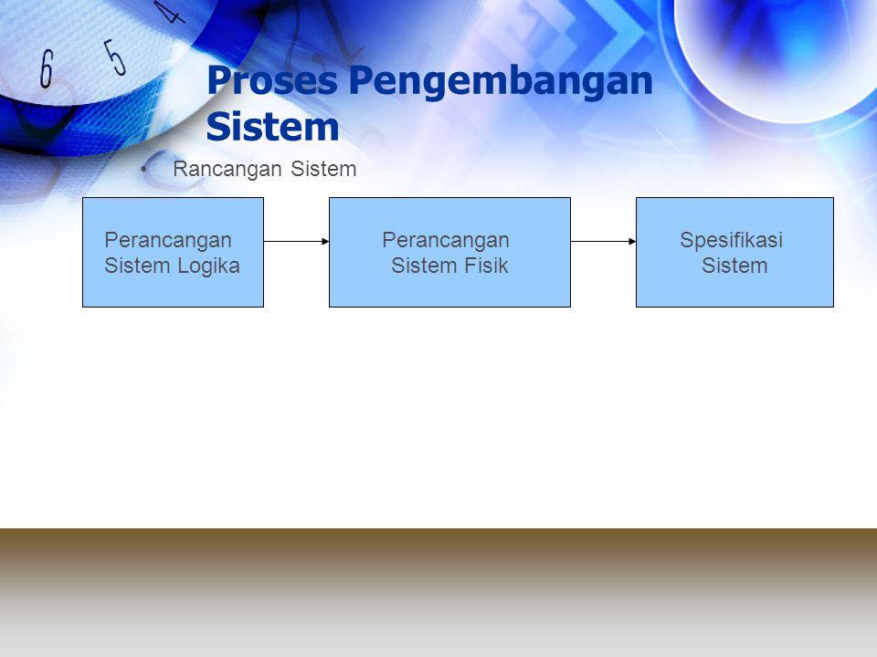 Proses Pengembangan Sistem Rancangan Sistem Perancangan Sistem Logika Perancangan Sistem Fisik Spesifikasi Sistem