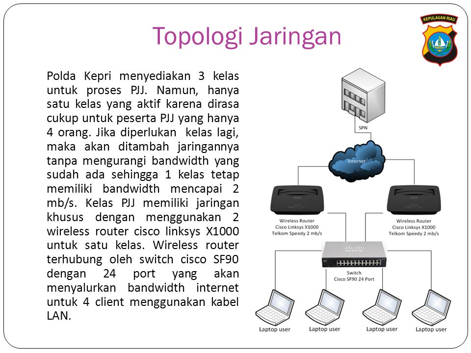 Topologi Jaringan Polda Kepri menyediakan 3 kelas untuk proses PJJ.