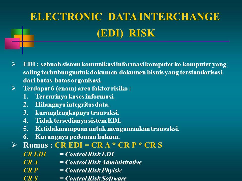 ELECTRONICDATA INTERCHANGE  EDI : sebuah sistem komunikasi informasi komputer ke komputer yang saling terhubunguntuk dokumen-dokumen bisnis yang ters