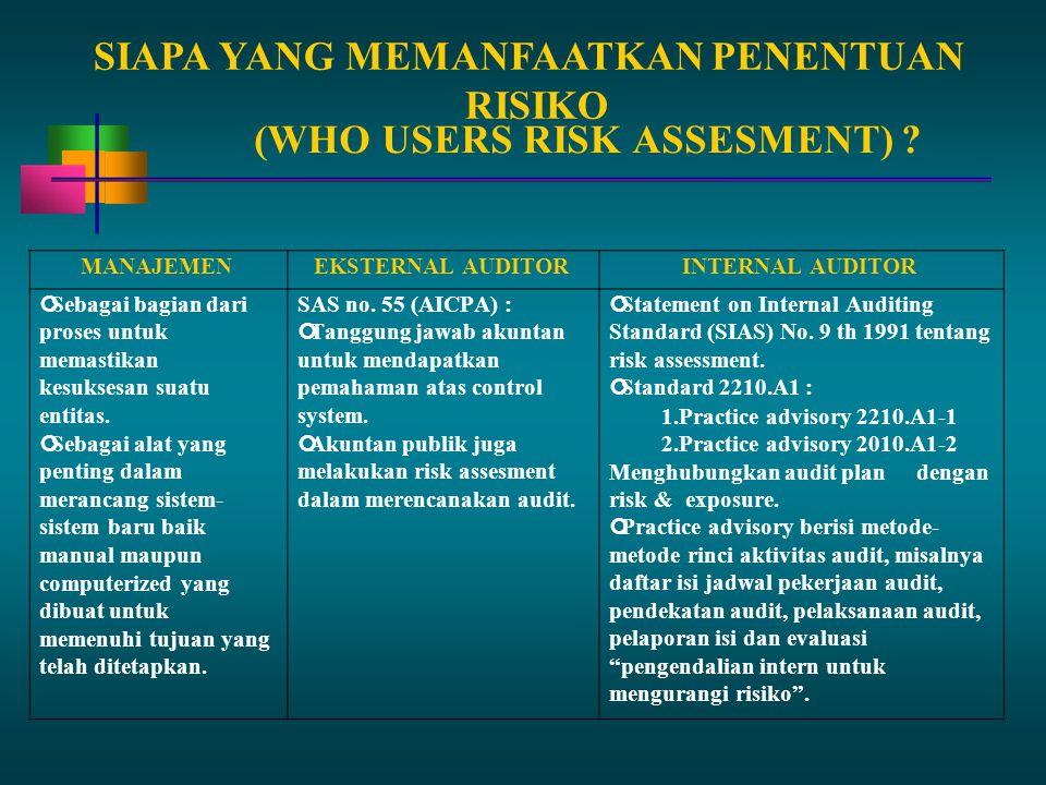 SIAPA YANG MEMANFAATKAN PENENTUAN RISIKO (WHO USERS RISK ASSESMENT) ? MANAJEMENEKSTERNAL AUDITORINTERNAL AUDITOR Sebagai bagian dari proses untuk mema