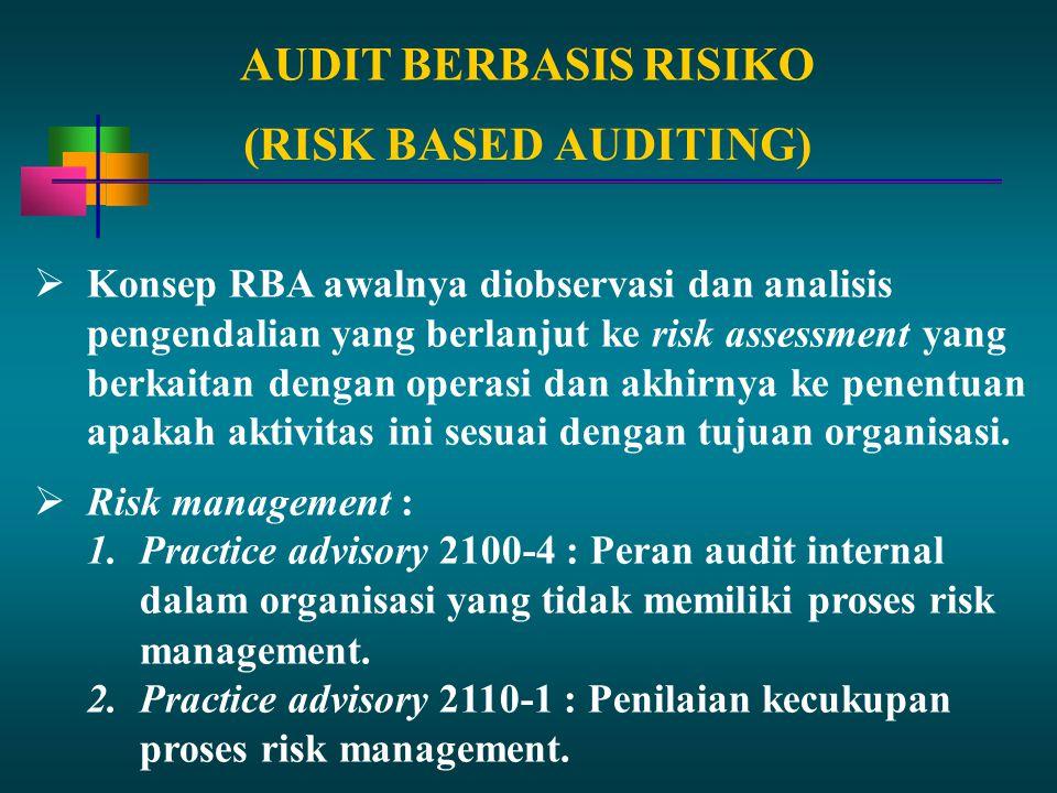  Konsep RBA awalnya diobservasi dan analisis pengendalian yang berlanjut ke risk assessment yang berkaitan dengan operasi dan akhirnya ke penentuan a