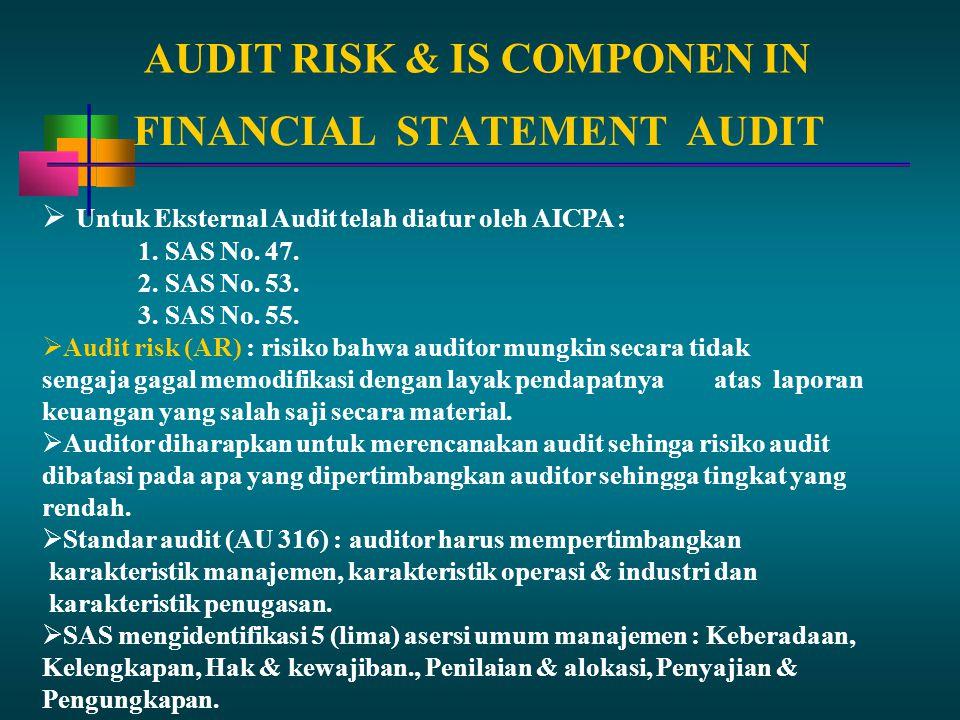 Pengungkapan. AUDIT RISK & IS COMPONEN IN  Untuk Eksternal Audit telah diatur oleh AICPA : 1.SAS No. 47. 2.SAS No. 53. 3.SAS No. 55.  Audit risk (AR