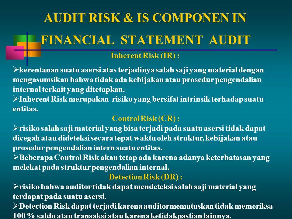 RISKINVENTORY EKSTERNAL RISKINTERNAL RISK Lingkungan.