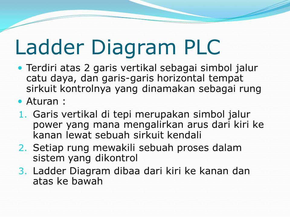 Ladder Diagram PLC Terdiri atas 2 garis vertikal sebagai simbol jalur catu daya, dan garis-garis horizontal tempat sirkuit kontrolnya yang dinamakan s