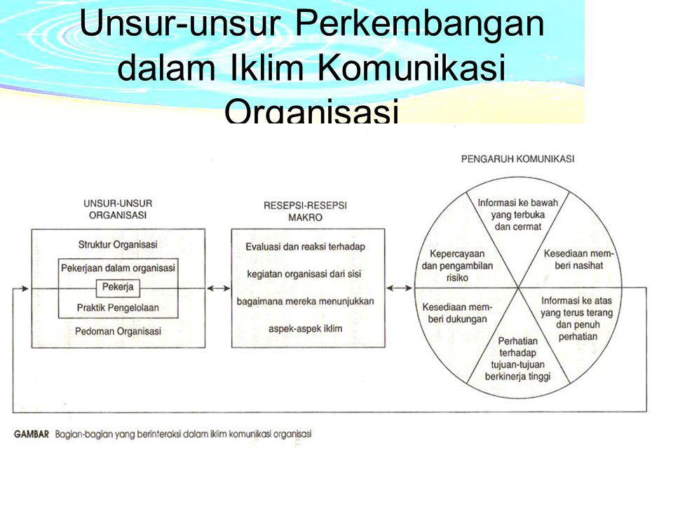 Unsur-unsur Perkembangan dalam Iklim Komunikasi Organisasi
