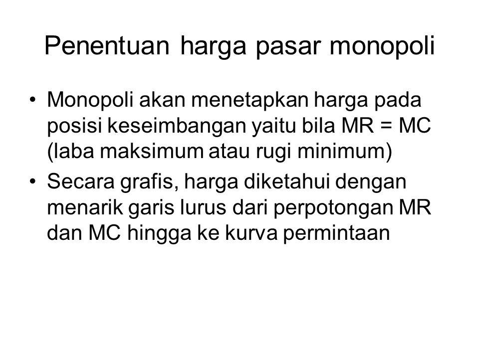 Penentuan harga pasar monopoli Monopoli akan menetapkan harga pada posisi keseimbangan yaitu bila MR = MC (laba maksimum atau rugi minimum) Secara gra