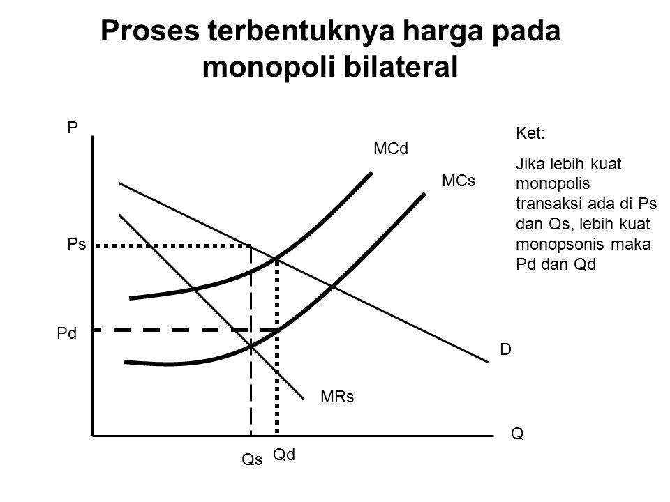 Proses terbentuknya harga pada monopoli bilateral Qs Qd Ps Pd MCd MCs MRs D Ket: Jika lebih kuat monopolis transaksi ada di Ps dan Qs, lebih kuat mono