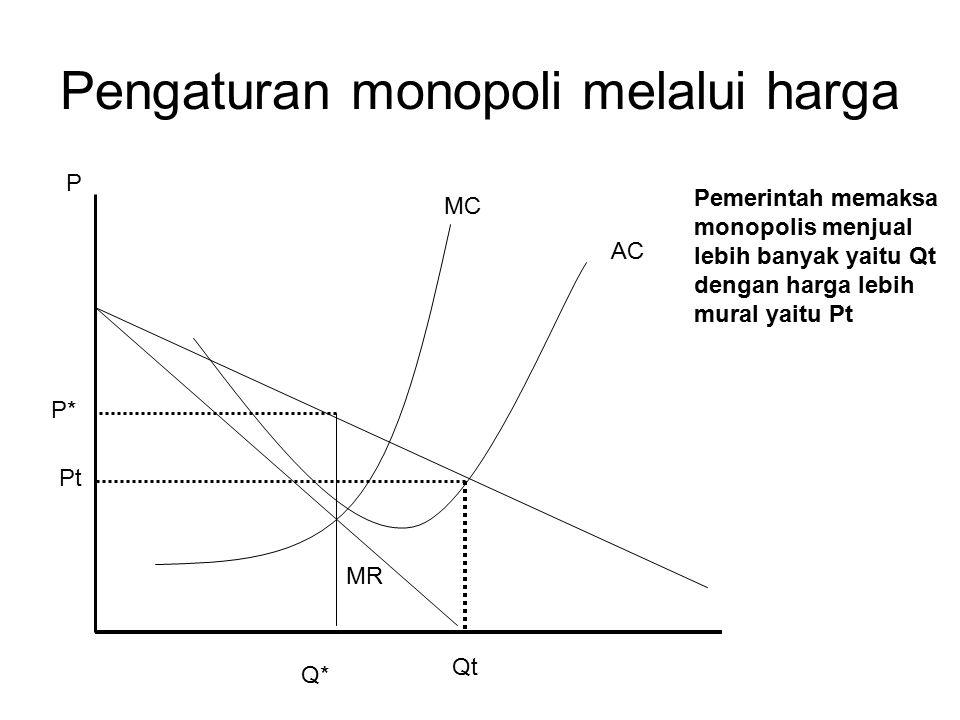 Pengaturan monopoli melalui harga P P* Pt Q* Qt AC MC MR Pemerintah memaksa monopolis menjual lebih banyak yaitu Qt dengan harga lebih mural yaitu Pt