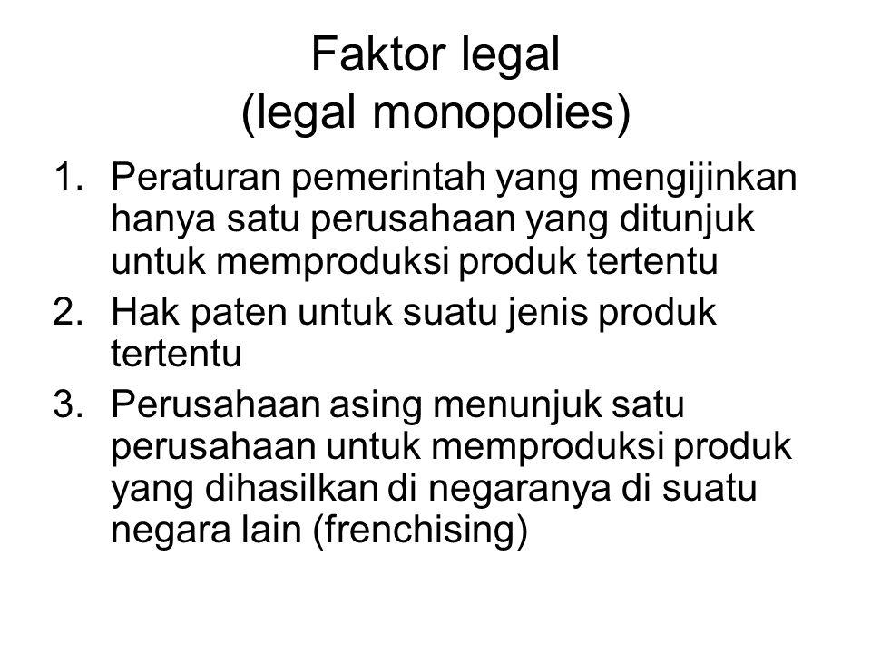 Faktor legal (legal monopolies) 1.Peraturan pemerintah yang mengijinkan hanya satu perusahaan yang ditunjuk untuk memproduksi produk tertentu 2.Hak pa