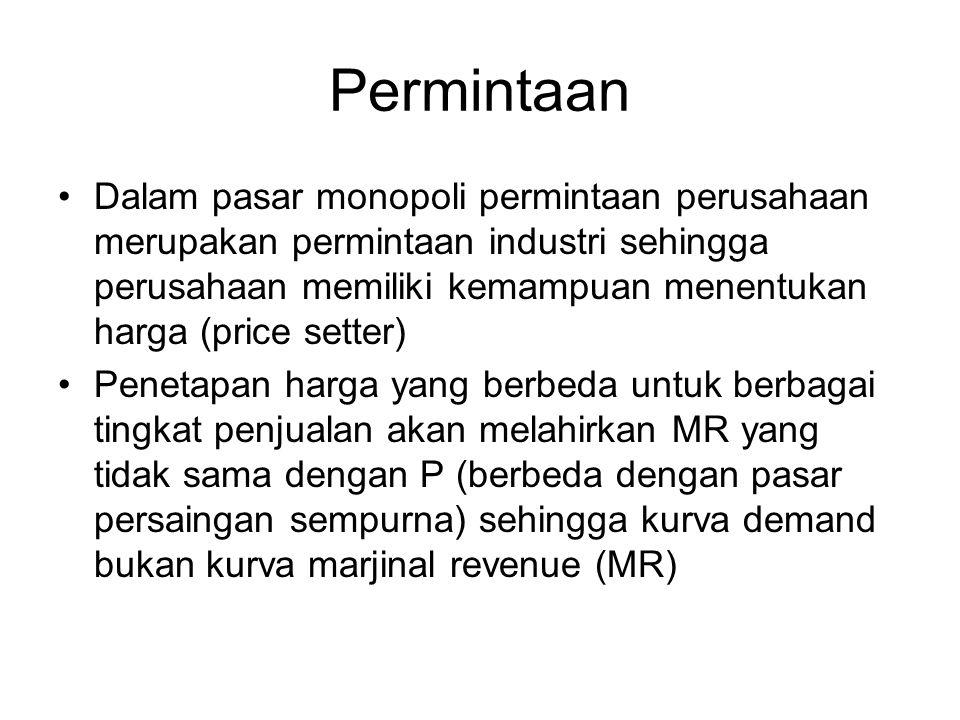 Permintaan Dalam pasar monopoli permintaan perusahaan merupakan permintaan industri sehingga perusahaan memiliki kemampuan menentukan harga (price set