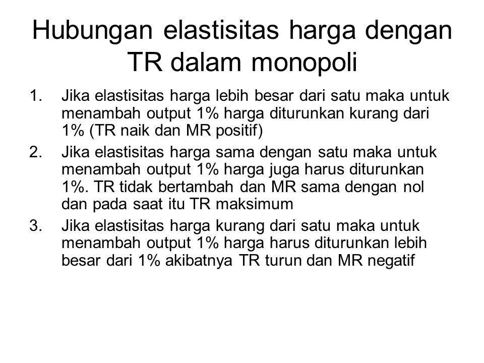 Hubungan elastisitas harga dengan TR dalam monopoli 1.Jika elastisitas harga lebih besar dari satu maka untuk menambah output 1% harga diturunkan kura