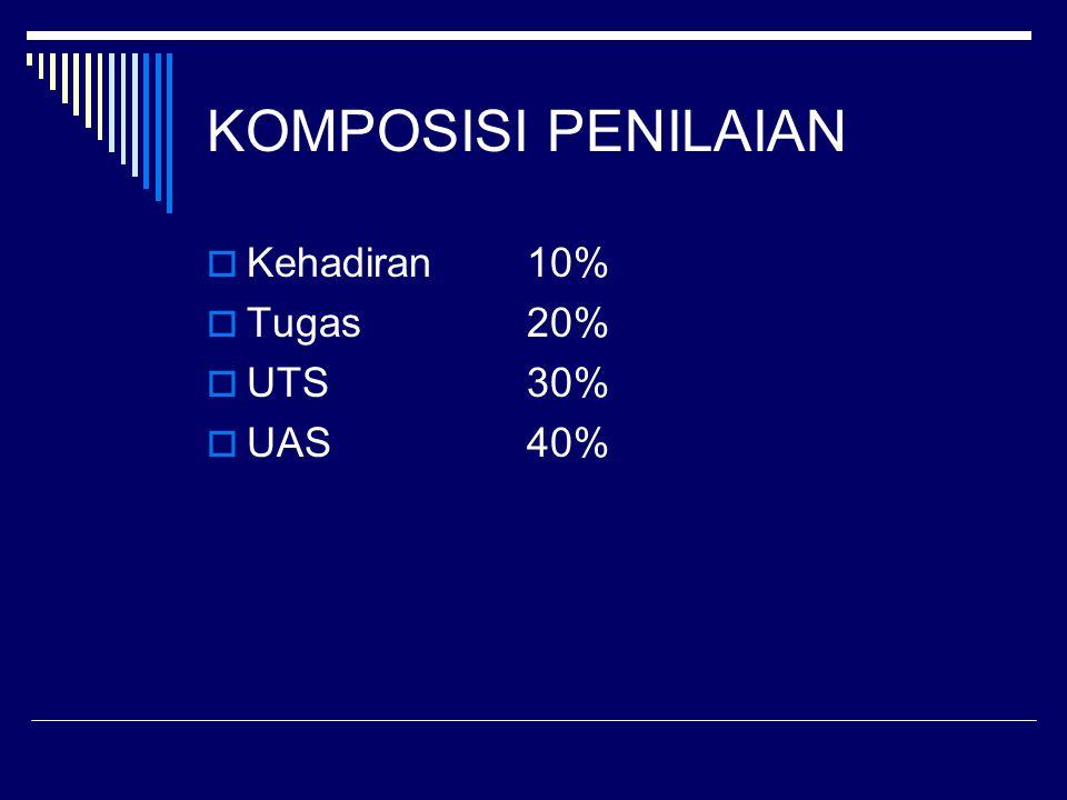 KOMPOSISI PENILAIAN  Kehadiran10%  Tugas20%  UTS30%  UAS40%