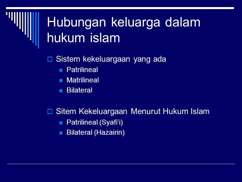 Hubungan keluarga dalam hukum islam  Sistem kekeluargaan yang ada Patrilineal Matrilineal Bilateral  Sitem Kekeluargaan Menurut Hukum Islam Patrilin