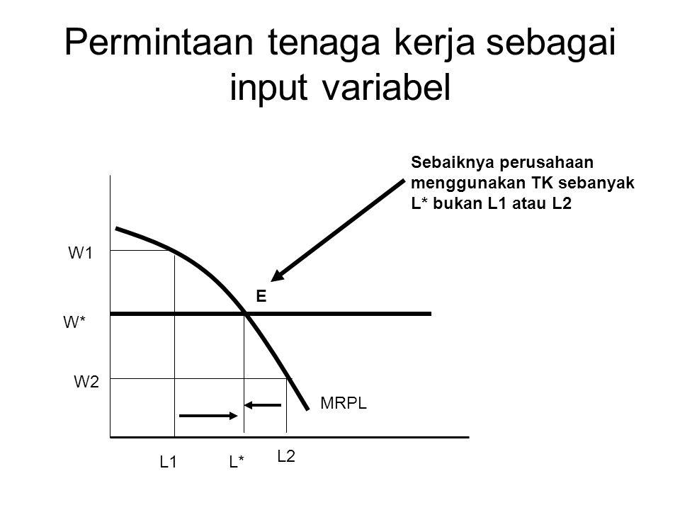 Permintaan tenaga kerja sebagai input variabel MRPL W* L*L1 W1 W2 L2 E Sebaiknya perusahaan menggunakan TK sebanyak L* bukan L1 atau L2