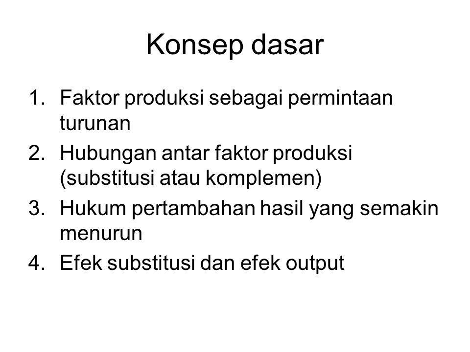 Faktor – faktor penentu permintaan faktor produksi 1.Harga faktor produksi 2.Permintaan terhadap output 3.Permintaan terhadap faktor produksi lain 4.Harga faktor produksi lain 5.Kemajuan teknologi