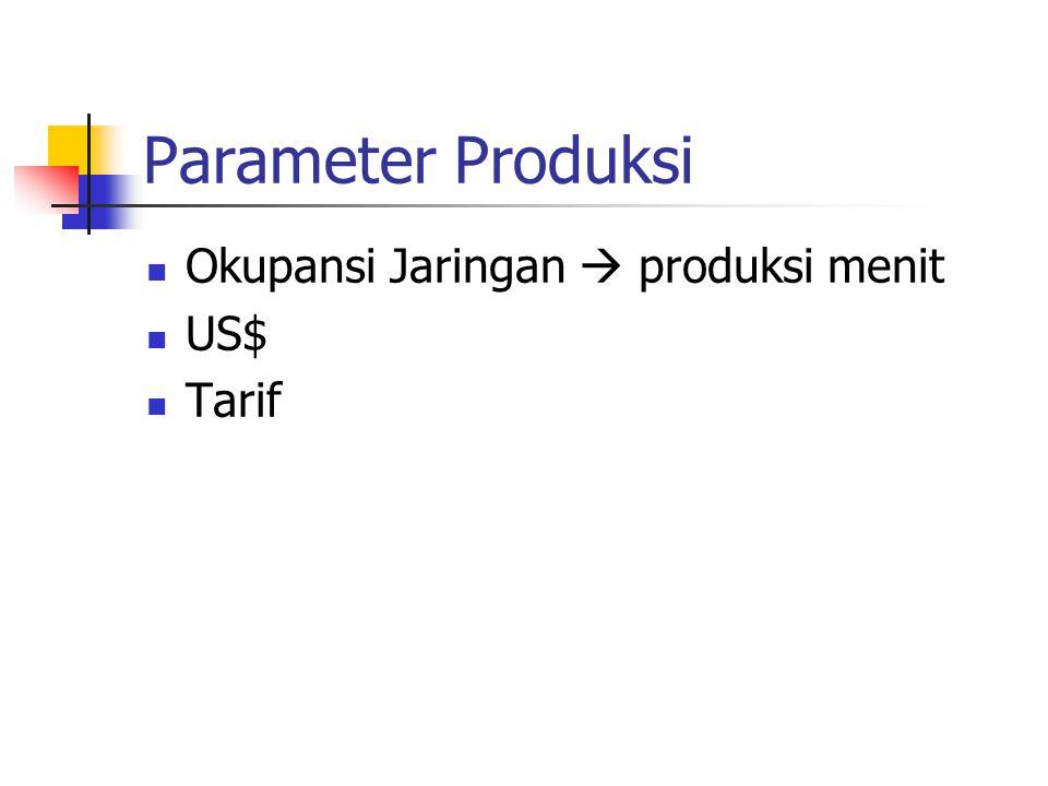 Parameter Produksi Okupansi Jaringan  produksi menit US$ Tarif