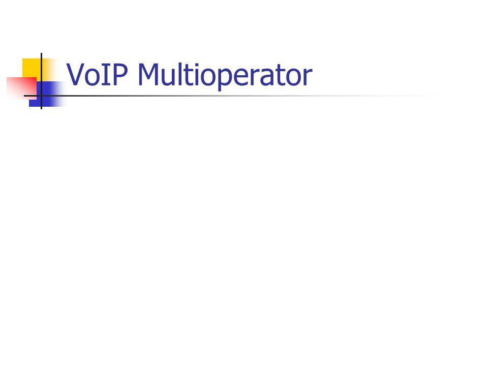 VoIP Multioperator