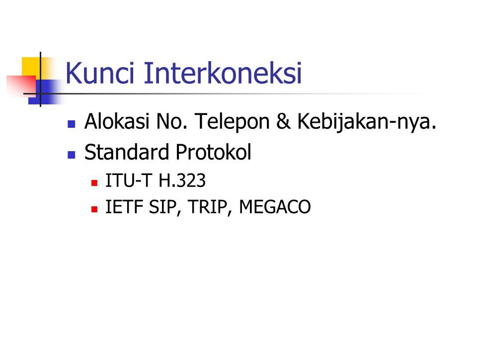 Kunci Interkoneksi Alokasi No. Telepon & Kebijakan-nya.