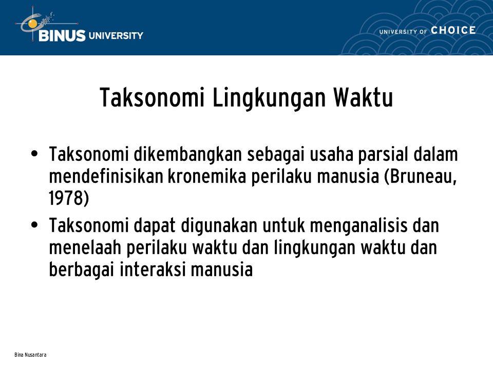 Bina Nusantara Taksonomi Lingkungan Waktu Taksonomi dikembangkan sebagai usaha parsial dalam mendefinisikan kronemika perilaku manusia (Bruneau, 1978) Taksonomi dapat digunakan untuk menganalisis dan menelaah perilaku waktu dan lingkungan waktu dan berbagai interaksi manusia