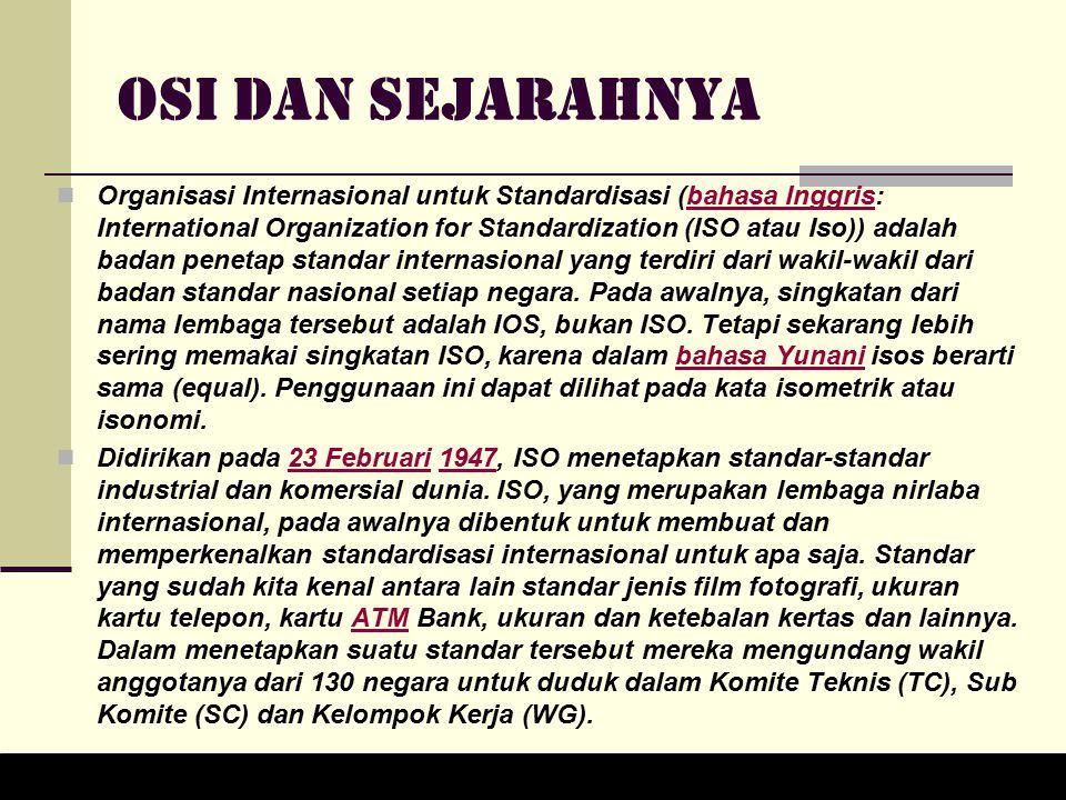 OSI DAN SEJARAHNYA Organisasi Internasional untuk Standardisasi (bahasa Inggris: International Organization for Standardization (ISO atau Iso)) adalah badan penetap standar internasional yang terdiri dari wakil-wakil dari badan standar nasional setiap negara.