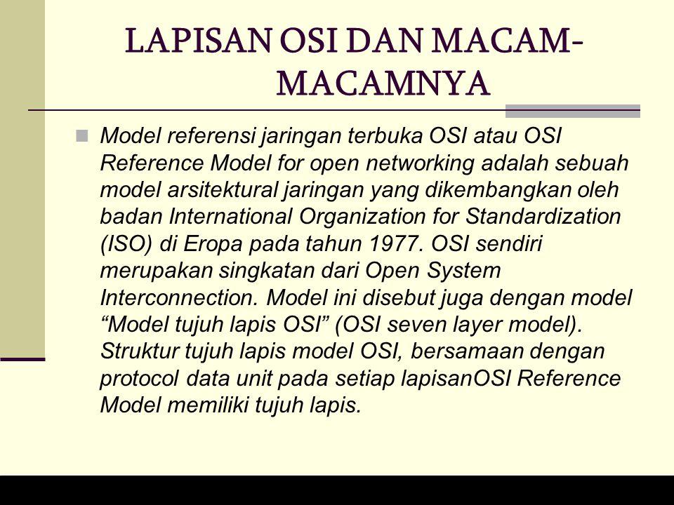 LAPISAN OSI DAN MACAM- MACAMNYA Model referensi jaringan terbuka OSI atau OSI Reference Model for open networking adalah sebuah model arsitektural jaringan yang dikembangkan oleh badan International Organization for Standardization (ISO) di Eropa pada tahun 1977.