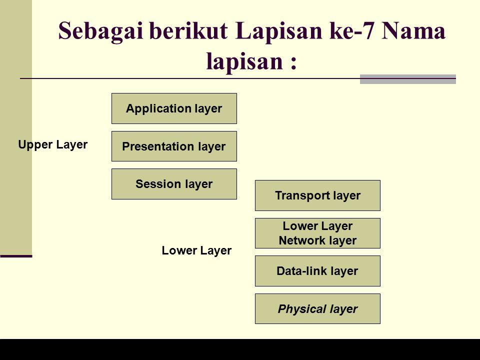 PHYSICAL LAYER Lapisan ini merupakan lapisan yang paling bawah dan paling sederhana dari OSI Layer setidaknya hingga saat ini, dimana lapisan tersebut berfungsi menentukan karakteristik dari kabel yang digunakan untuk menghubungkan komputer dalam jaringan.