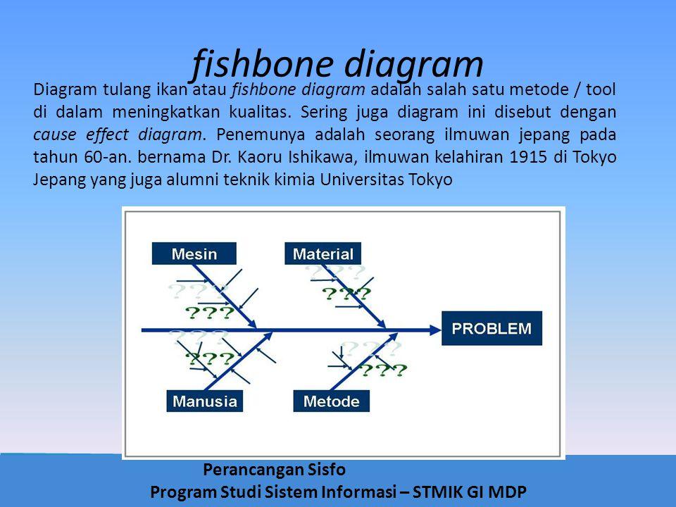 Perancangan Sisfo Program Studi Sistem Informasi – STMIK GI MDP fishbone diagram Diagram tulang ikan atau fishbone diagram adalah salah satu metode /