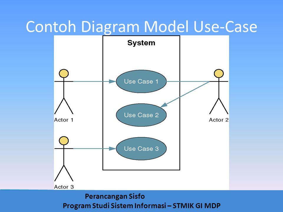Perancangan Sisfo Program Studi Sistem Informasi – STMIK GI MDP Contoh Diagram Model Use-Case