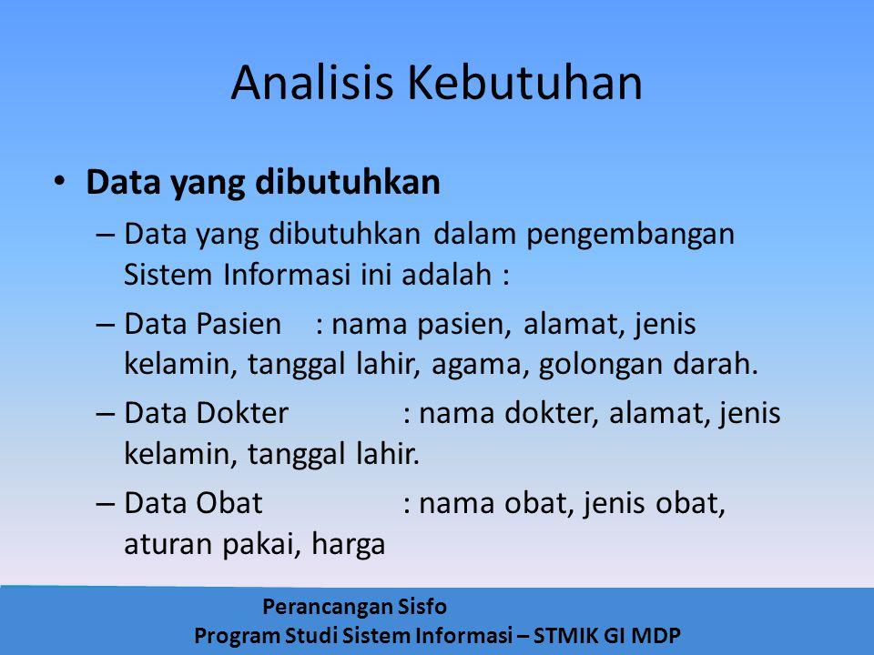 Perancangan Sisfo Program Studi Sistem Informasi – STMIK GI MDP Analisis Kebutuhan Data yang dibutuhkan – Data yang dibutuhkan dalam pengembangan Sist