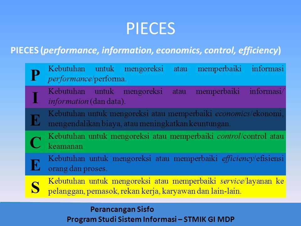 Perancangan Sisfo Program Studi Sistem Informasi – STMIK GI MDP PIECES P Kebutuhan untuk mengoreksi atau memperbaiki informasi performance/performa. I