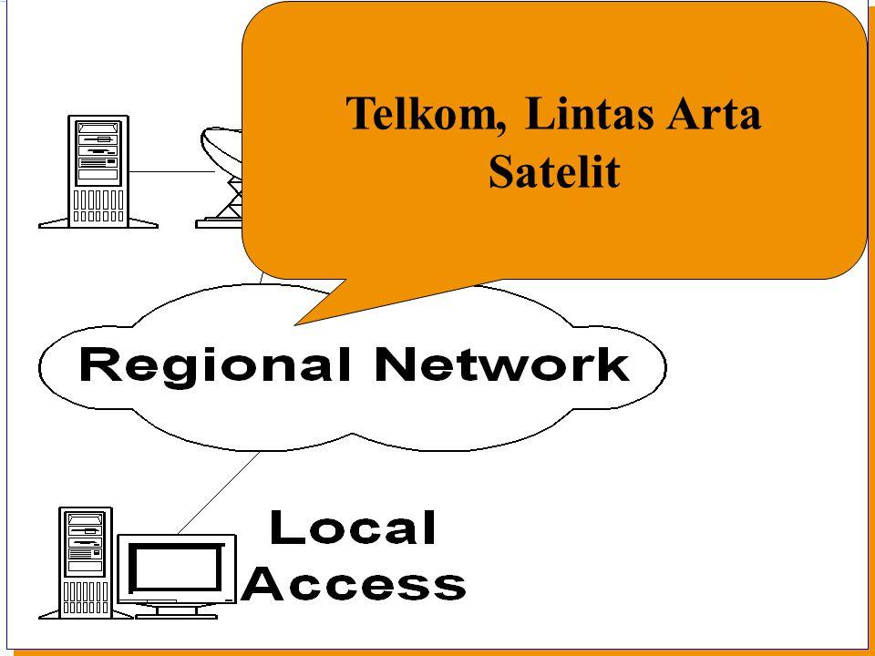 Institut Teknologi Bandung (ITB) Telkom, Lintas Arta Satelit