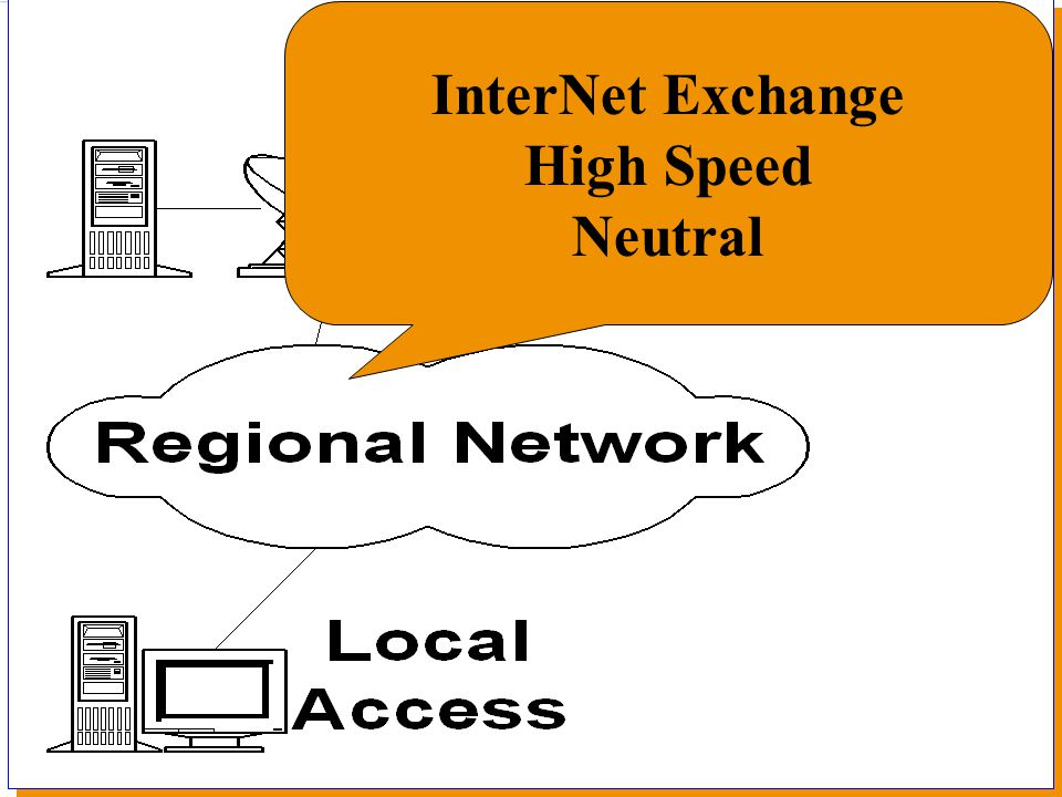 Institut Teknologi Bandung (ITB) InterNet Exchange High Speed Neutral