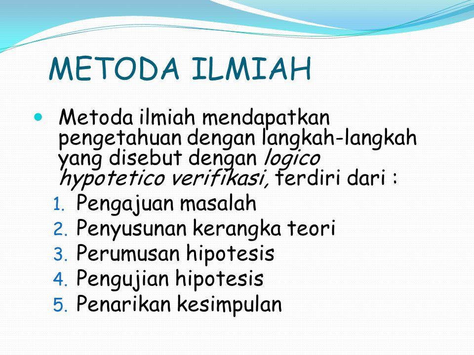 METODA ILMIAH Metoda ilmiah mendapatkan pengetahuan dengan langkah-langkah yang disebut dengan logico hypotetico verifikasi, terdiri dari : 1. Pengaju
