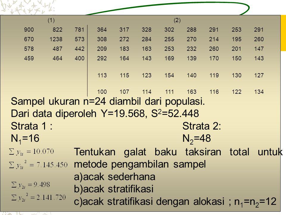6 (1)(2) 900822781364317328302288291253291 6701238573308272284255270214195260 578487442209183163253232260201147 459464400292164143169139170150143 113115123154140119130127 100107114111163116122134 Sampel ukuran n=24 diambil dari populasi.