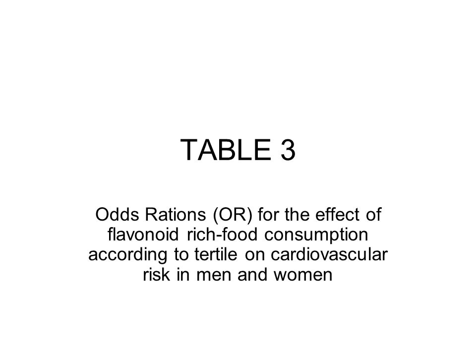 TABLE 3 Odds Rations (OR) for the effect of flavonoid rich-food consumption according to tertile on cardiovascular risk in men and women