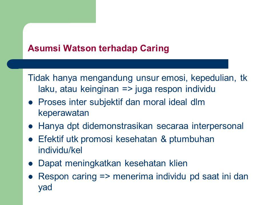 Asumsi Watson terhadap Caring Tidak hanya mengandung unsur emosi, kepedulian, tk laku, atau keinginan => juga respon individu Proses inter subjektif d
