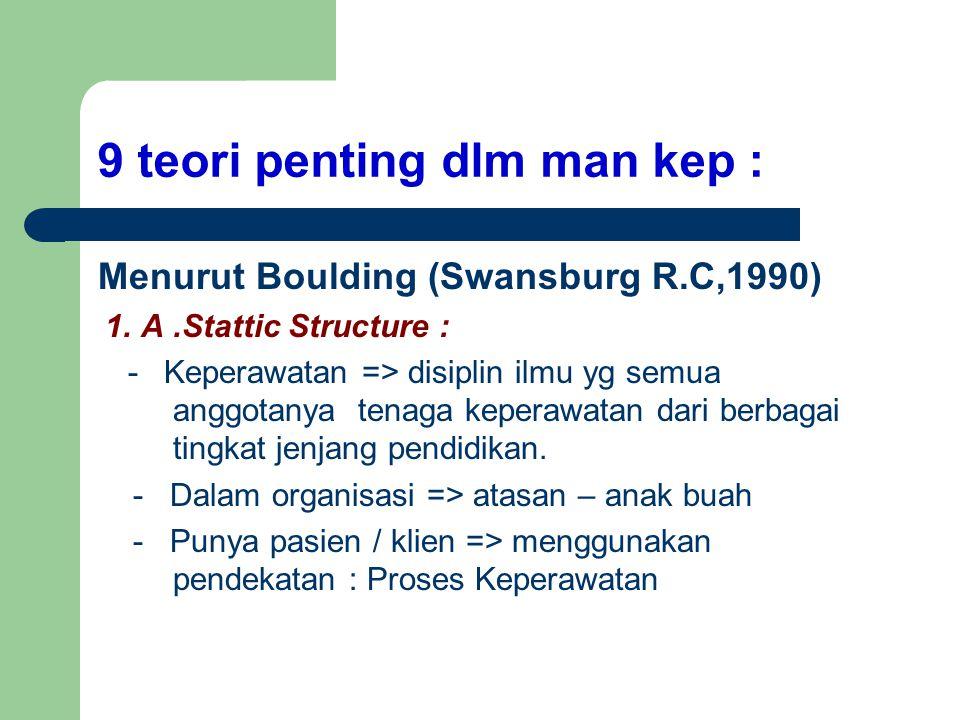 9 teori penting dlm man kep : Menurut Boulding (Swansburg R.C,1990) 1. A.Stattic Structure : - Keperawatan => disiplin ilmu yg semua anggotanya tenaga