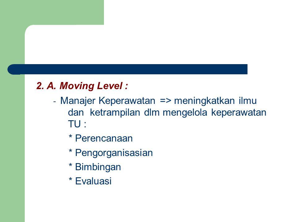 2. A. Moving Level : - Manajer Keperawatan => meningkatkan ilmu dan ketrampilan dlm mengelola keperawatan TU : * Perencanaan * Pengorganisasian * Bimb