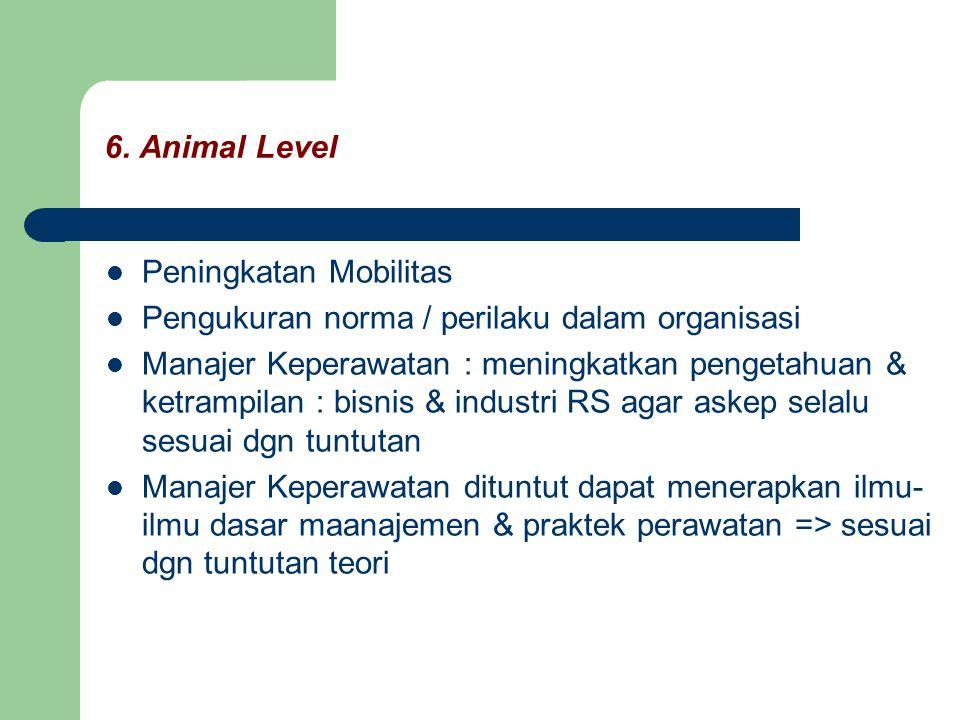 6. Animal Level Peningkatan Mobilitas Pengukuran norma / perilaku dalam organisasi Manajer Keperawatan : meningkatkan pengetahuan & ketrampilan : bisn