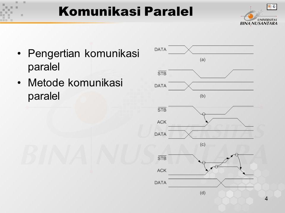 5 Paralel Port Interface Pengenalan Paralel Port Mode Operasi pada Standard Paralel Port: –Compatibility Mode –Nibble Mode –Byte Mode –EPP Mode –ECP Mode