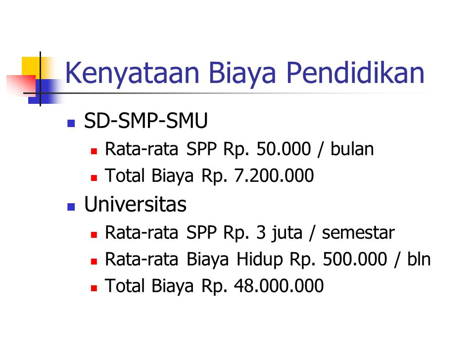 Kenyataan Biaya Pendidikan Sukur kalau bisa selesai SMU Kecil Ke Perguruan Tinggi.