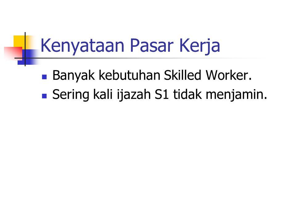 Kenyataan Pasar Kerja Banyak kebutuhan Skilled Worker. Sering kali ijazah S1 tidak menjamin.