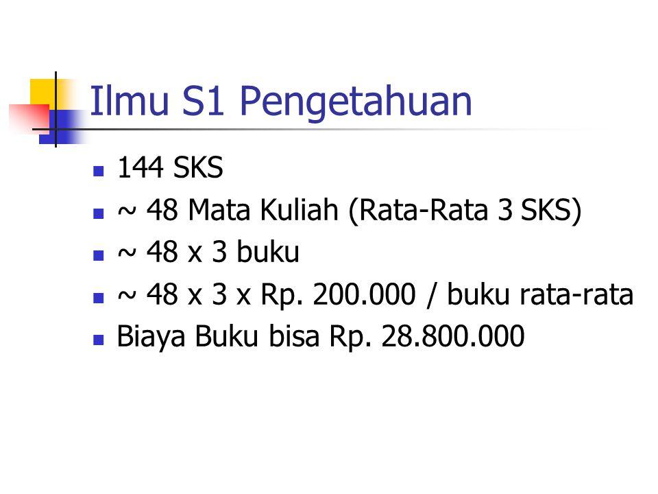 Ilmu S1 Pengetahuan 144 SKS ~ 48 Mata Kuliah (Rata-Rata 3 SKS) ~ 48 x 3 buku ~ 48 x 3 x Rp.