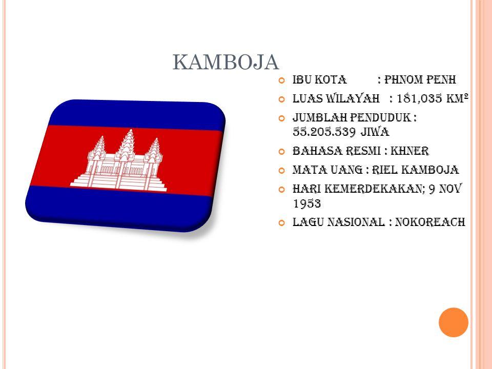 KAMBOJA Ibu kota : phnom penh Luas wilayah : 181,035 km 2 Jumblah penduduk : 55.205.539 jiwa Bahasa resmi : khner Mata uang : riel kamboja Hari kemerdekakan; 9 nov 1953 Lagu nasional : nokoreach