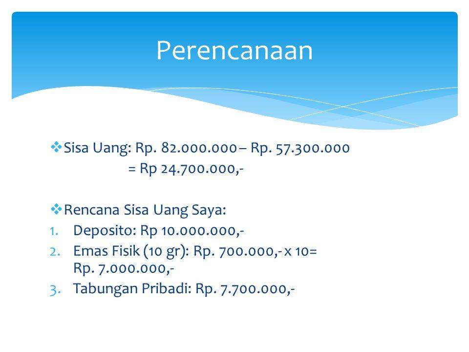  Sisa Uang: Rp. 82.000.000 – Rp.