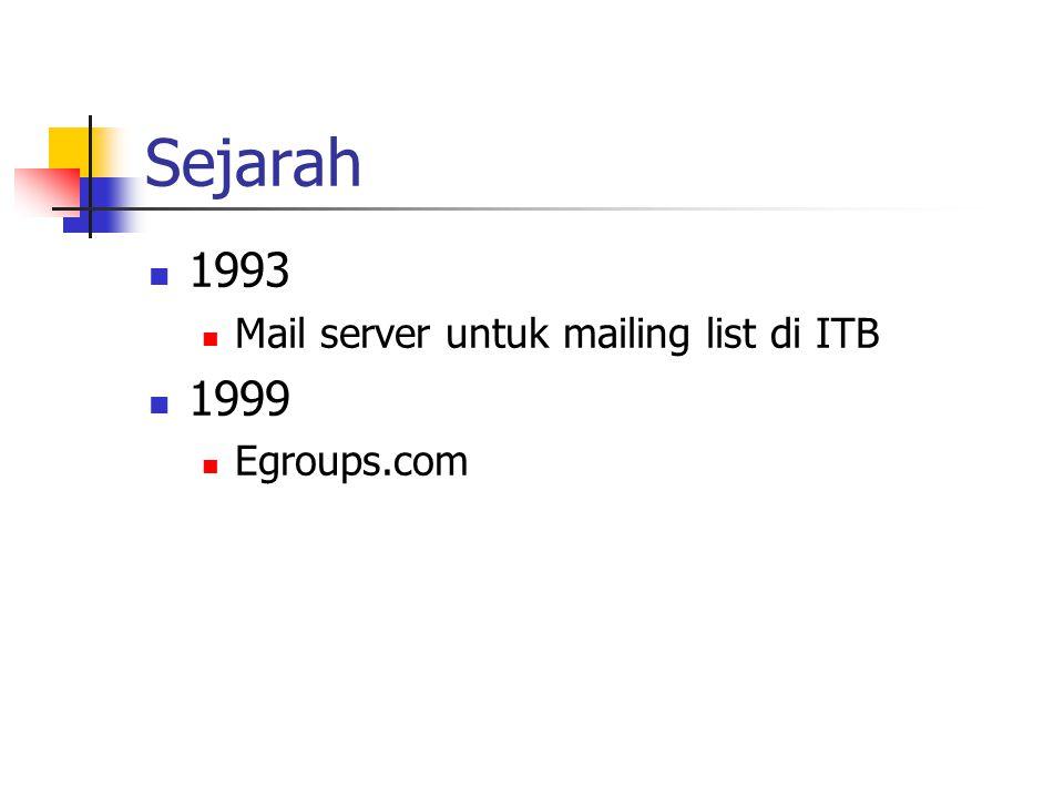 Sejarah 1993 Mail server untuk mailing list di ITB 1999 Egroups.com