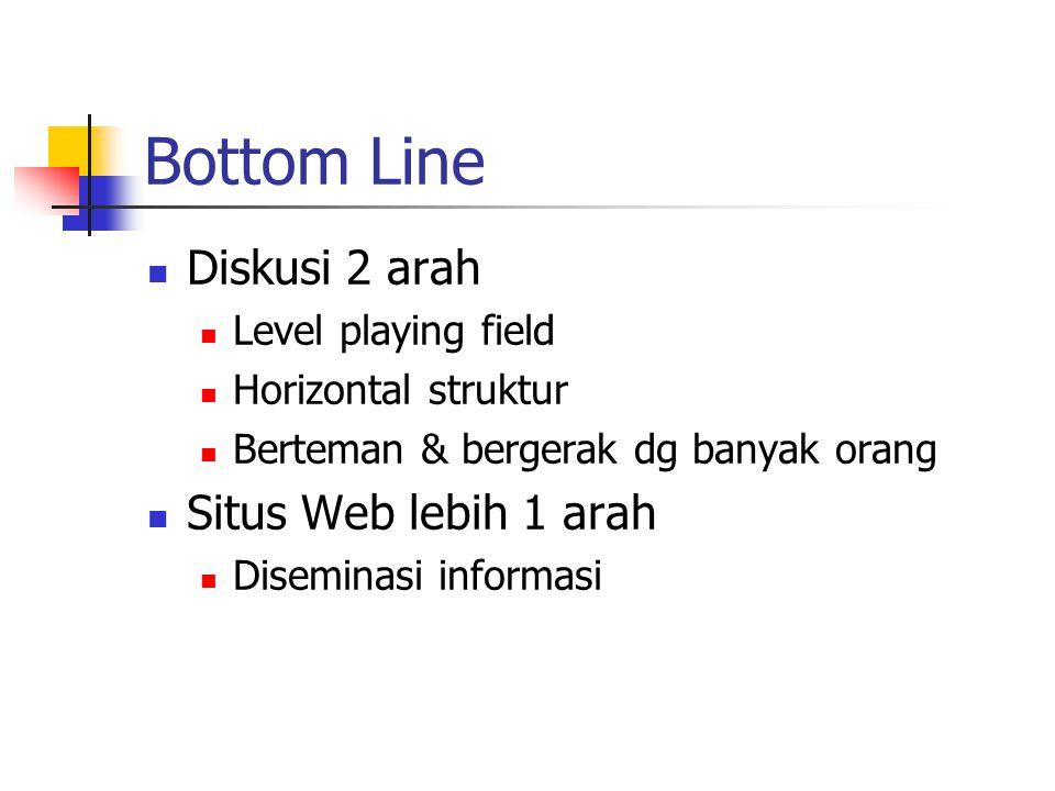 Bottom Line Diskusi 2 arah Level playing field Horizontal struktur Berteman & bergerak dg banyak orang Situs Web lebih 1 arah Diseminasi informasi
