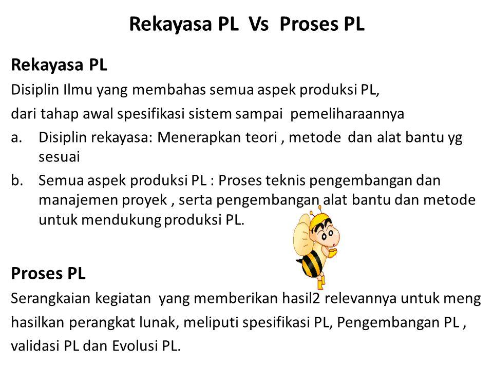 Rekayasa PL Vs Proses PL Rekayasa PL Disiplin Ilmu yang membahas semua aspek produksi PL, dari tahap awal spesifikasi sistem sampai pemeliharaannya a.