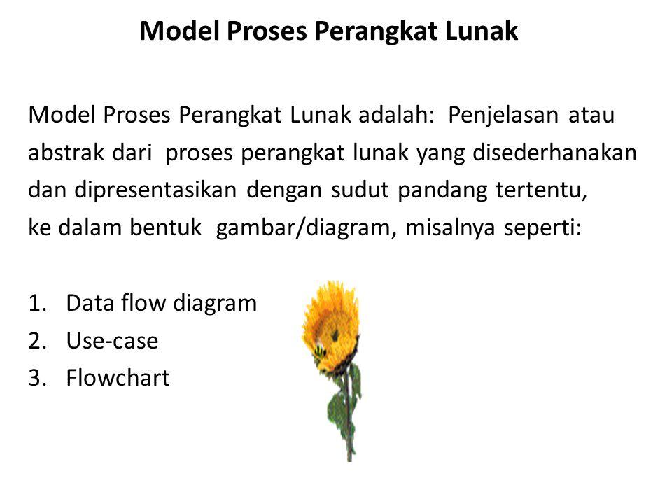 Model Proses Perangkat Lunak Model Proses Perangkat Lunak adalah: Penjelasan atau abstrak dari proses perangkat lunak yang disederhanakan dan dipresen